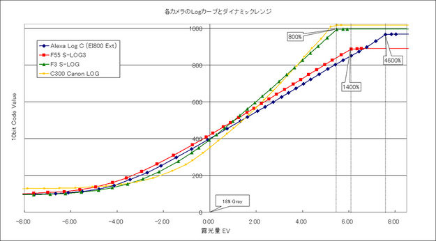 140630_Fujifilm_01_graph03-thumb-625xauto-30089
