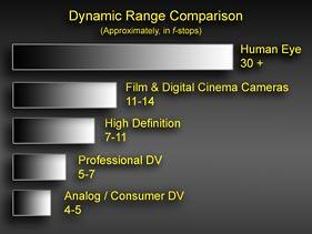Dynamic_Range_3