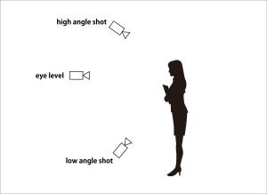 Shot_Angle